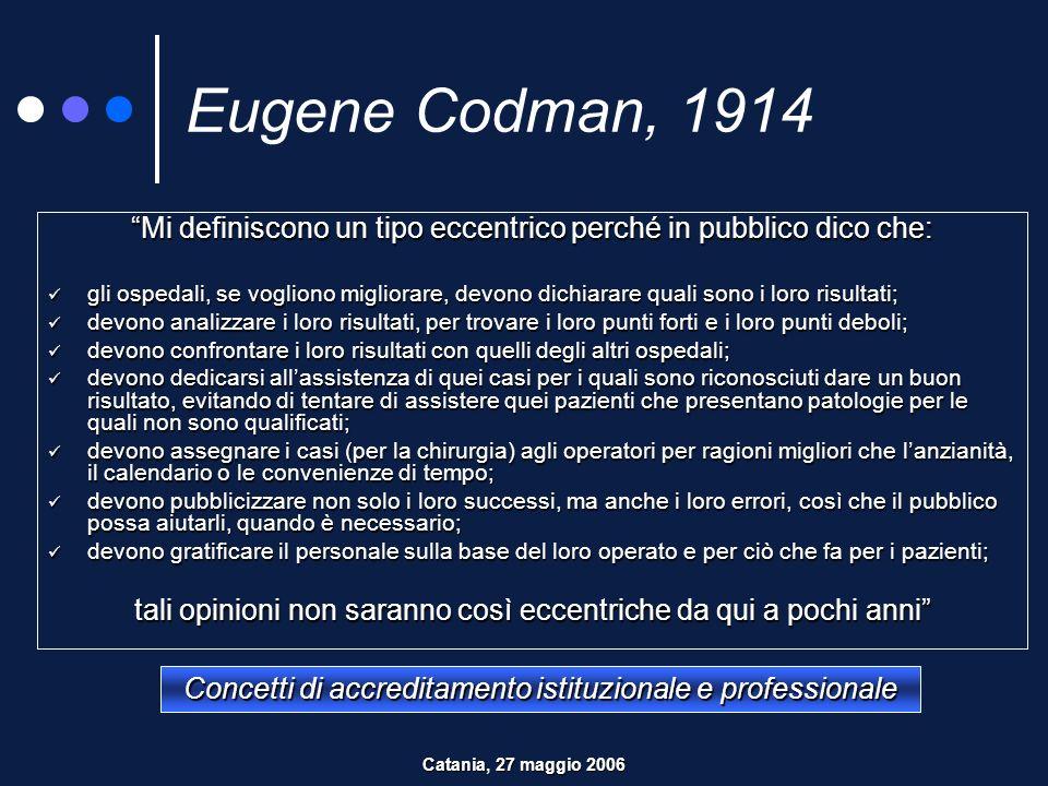 Schema di Reason Reason J.Human error. New York: Cambridge UniversityPress 1990.
