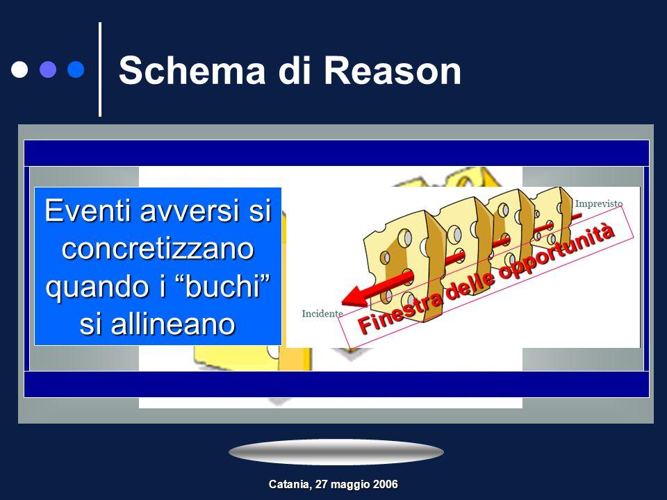 Dimensione del problema in Italia E stato calcolato che ogni denuncia costa al Servizio Sanitario Nazionale circa 26.750 euro.
