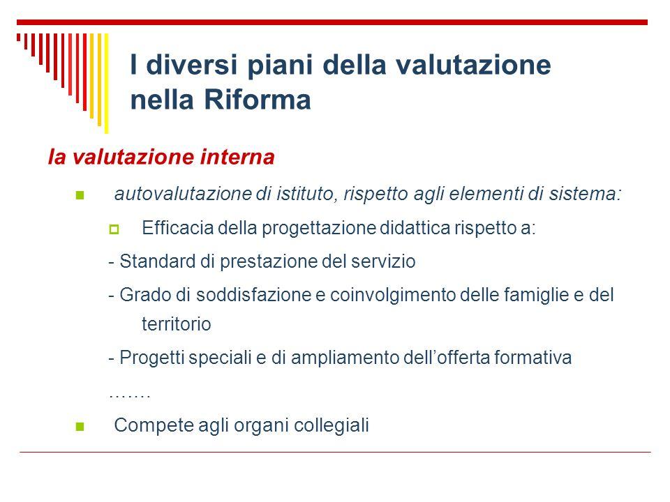 la valutazione interna autovalutazione di istituto, rispetto agli elementi di sistema: Efficacia della progettazione didattica rispetto a: - Standard