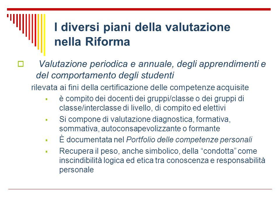 Valutazione periodica e annuale, degli apprendimenti e del comportamento degli studenti rilevata ai fini della certificazione delle competenze acquisi