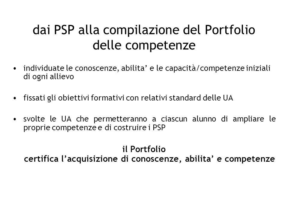 dai PSP alla compilazione del Portfolio delle competenze individuate le conoscenze, abilita e le capacità/competenze iniziali di ogni allievo fissati
