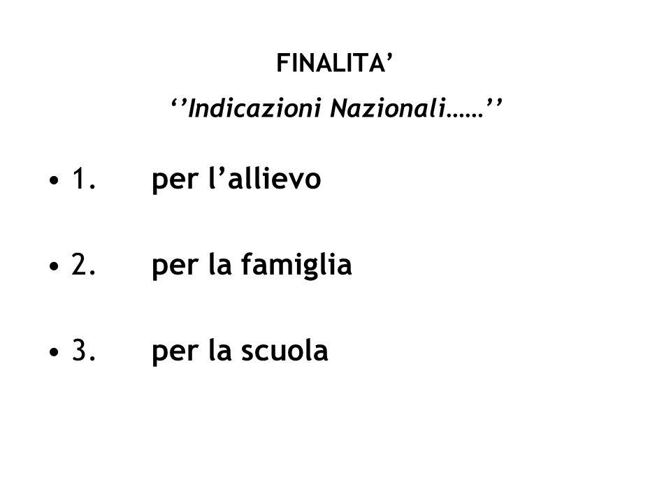 FINALITA Indicazioni Nazionali…… 1. per lallievo 2. per la famiglia 3. per la scuola