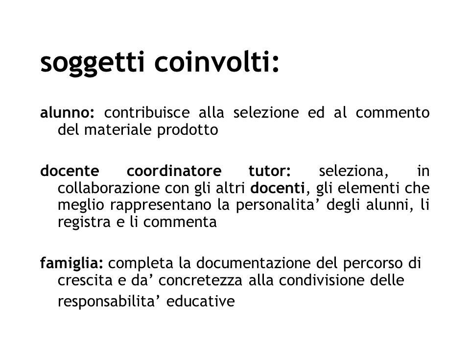 soggetti coinvolti: alunno: contribuisce alla selezione ed al commento del materiale prodotto docente coordinatore tutor: seleziona, in collaborazione