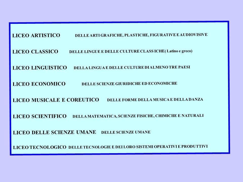 LICEO ARTISTICO DELLE ARTI GRAFICHE, PLASTICHE, FIGURATIVE E AUDIOVISIVE LICEO CLASSICO DELLE LINGUE E DELLE CULTURE CLASS ICHE( Latino e greco) LICEO