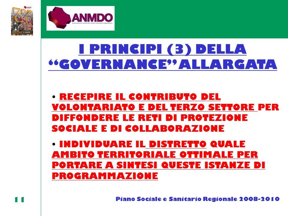 11 I PRINCIPI (3) DELLA GOVERNANCE ALLARGATA RECEPIRE IL CONTRIBUTO DEL VOLONTARIATO E DEL TERZO SETTORE PER DIFFONDERE LE RETI DI PROTEZIONE SOCIALE E DI COLLABORAZIONE Piano Sociale e Sanitario Regionale 2008-2010 INDIVIDUARE IL DISTRETTO QUALE AMBITO TERRITORIALE OTTIMALE PER PORTARE A SINTESI QUESTE ISTANZE DI PROGRAMMAZIONE