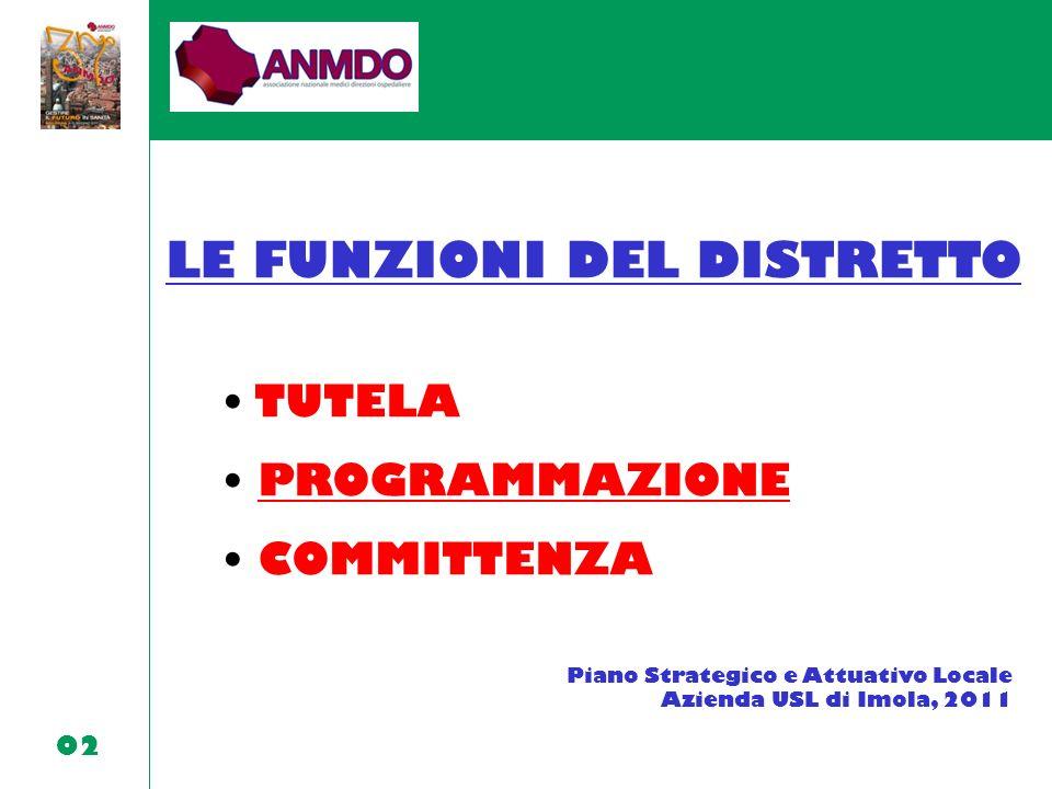 02 TUTELA PROGRAMMAZIONE COMMITTENZA LE FUNZIONI DEL DISTRETTO Piano Strategico e Attuativo Locale Azienda USL di Imola, 2011