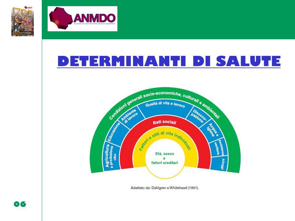 06 DETERMINANTI DI SALUTE