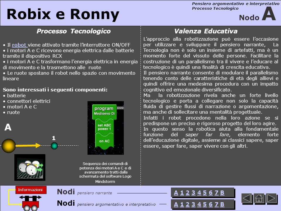 Nodo A Robix e Ronny A 1 2 3 4 5 6 7 BA 1 2 3 4 5 6 7 B A 1 2 3 4 5 6 7 BA 1 2 3 4 5 6 7 B Nodi pensiero narrante A 1 2 3 4 5 6 7 BA 1 2 3 4 5 6 7 B A