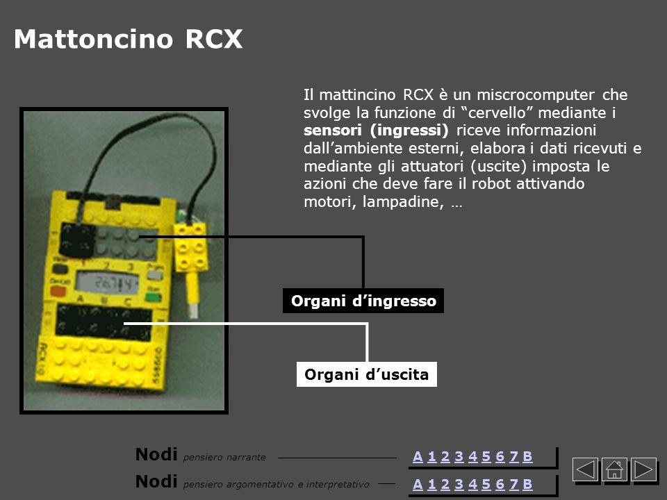 Mattoncino RCX Il mattincino RCX è un miscrocomputer che svolge la funzione di cervello mediante i sensori (ingressi) riceve informazioni dallambiente