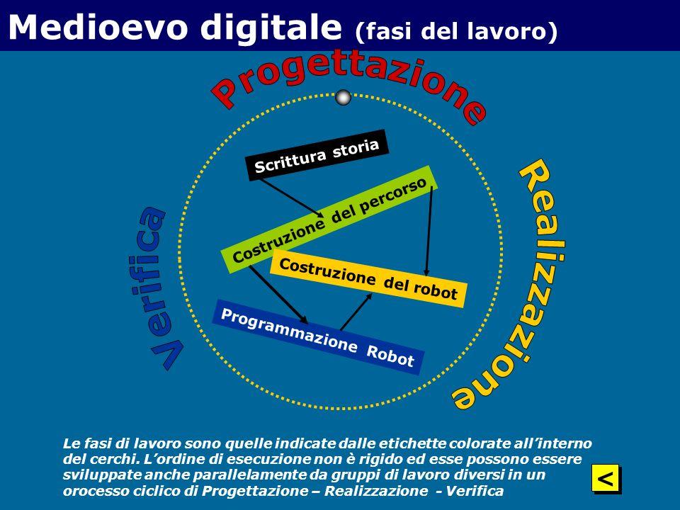 Medioevo digitale (fasi del lavoro) Scrittura storia Programmazione Robot Costruzione del percorso Costruzione del robot < < Le fasi di lavoro sono qu