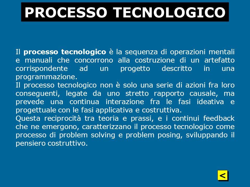 Il processo tecnologico è la sequenza di operazioni mentali e manuali che concorrono alla costruzione di un artefatto corrispondente ad un progetto de