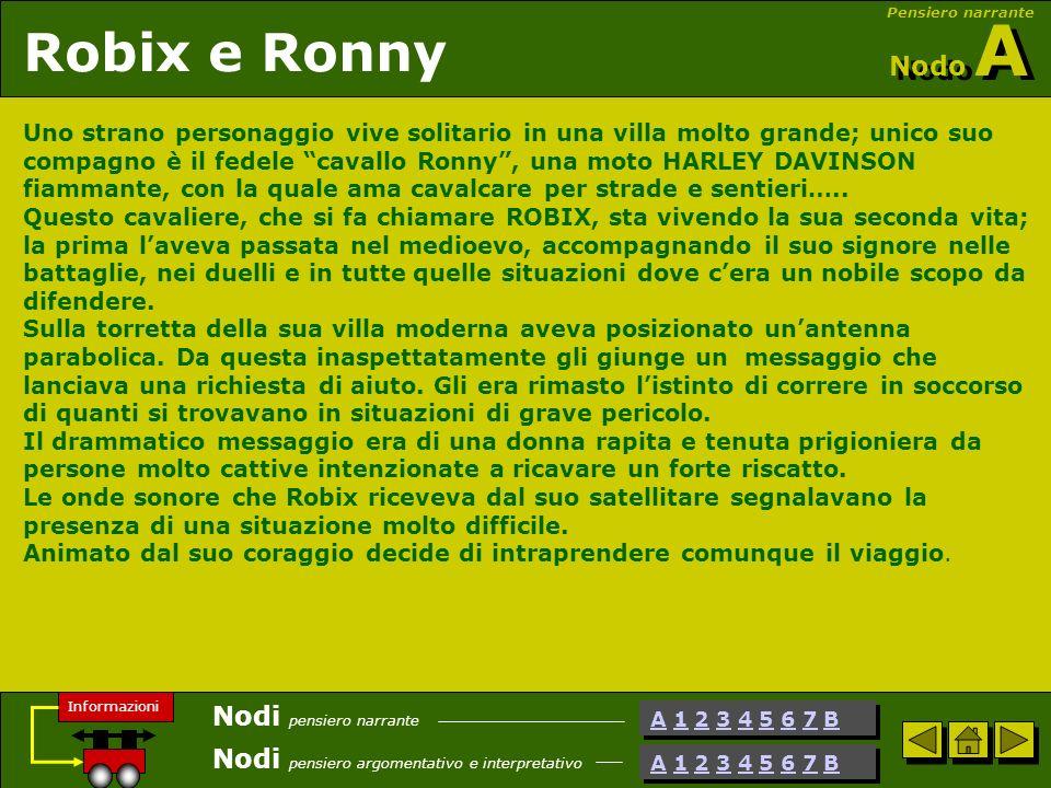 Nodo A Robix e Ronny A 1 2 3 4 5 6 7 BA 1 2 3 4 5 6 7 B A 1 2 3 4 5 6 7 BA 1 2 3 4 5 6 7 B Nodi pensiero narrante Nodi pensiero argomentativo e interp