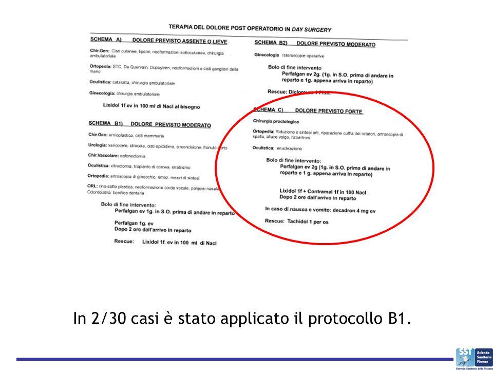 In 2/30 casi è stato applicato il protocollo B1.