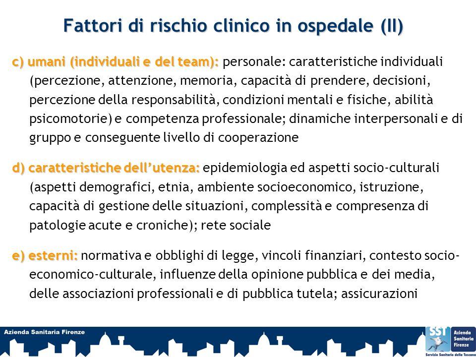 Fattori di rischio clinico in ospedale (II) Fattori di rischio clinico in ospedale (II) c) umani (individuali e del team): c) umani (individuali e del