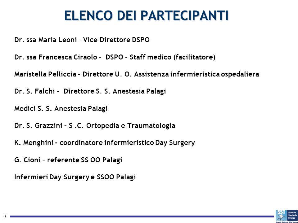 9 ELENCO DEI PARTECIPANTI Dr. ssa Maria Leoni – Vice Direttore DSPO Dr. ssa Francesca Ciraolo – DSPO – Staff medico (facilitatore) Maristella Pellicci