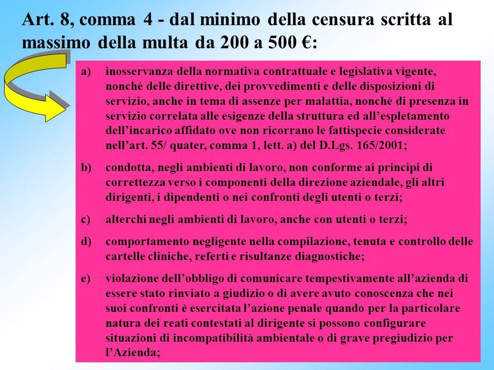 23 Art. 8, comma 4 - dal minimo della censura scritta al massimo della multa da 200 a 500 : a)inosservanza della normativa contrattuale e legislativa
