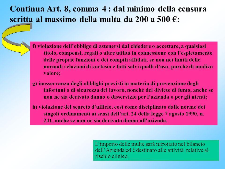 24 Continua Art. 8, comma 4 : dal minimo della censura scritta al massimo della multa da 200 a 500 : f) violazione dellobbligo di astenersi dal chiede
