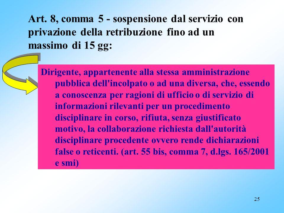 25 Art. 8, comma 5 - sospensione dal servizio con privazione della retribuzione fino ad un massimo di 15 gg: Dirigente, appartenente alla stessa ammin