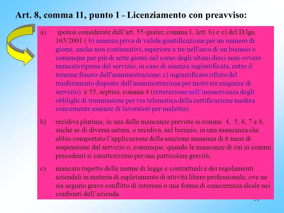31 Art. 8, comma 11, punto 1 – Licenziamento con preavviso: a) ipotesi considerate dallart. 55 quater, comma 1, lett. b) e c) del D.lgs. 165/2001 ( b)