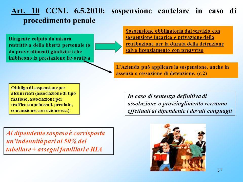 37 Art. 10 CCNL 6.5.2010: sospensione cautelare in caso di procedimento penale Dirigente colpito da misura restrittiva della libertà personale (o da p