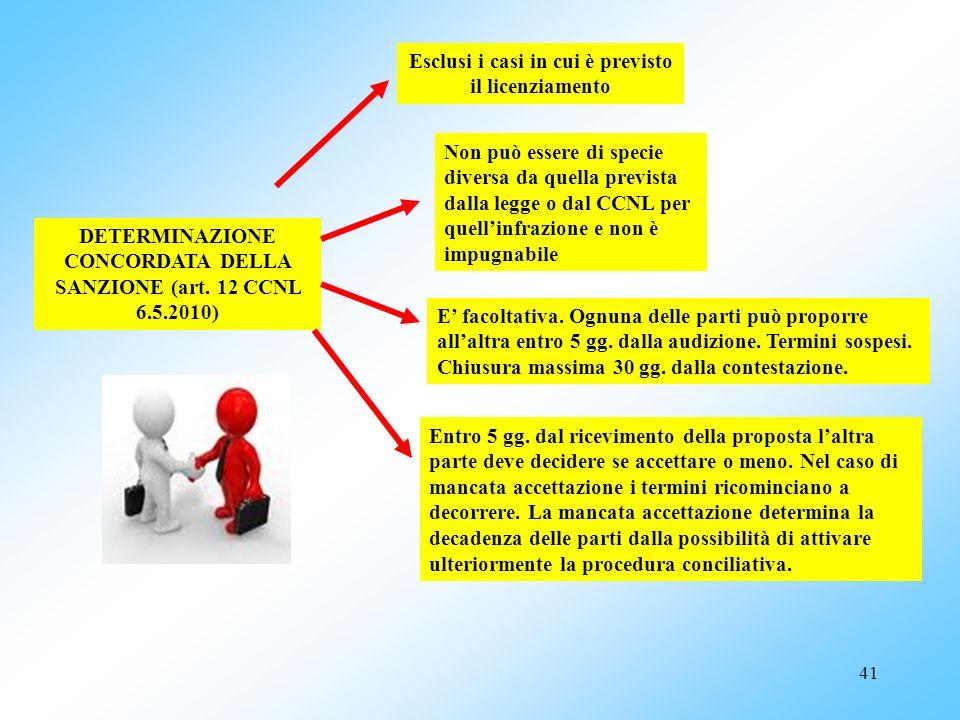 41 DETERMINAZIONE CONCORDATA DELLA SANZIONE (art. 12 CCNL 6.5.2010) Esclusi i casi in cui è previsto il licenziamento Non può essere di specie diversa