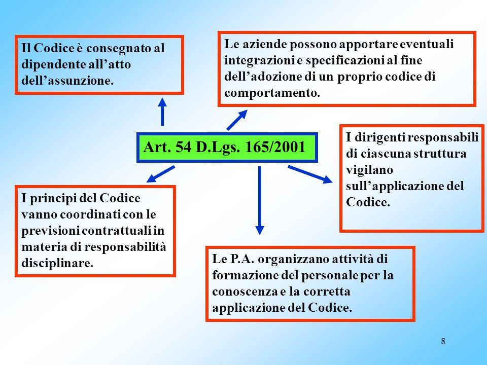 8 Art. 54 D.Lgs. 165/2001 Il Codice è consegnato al dipendente allatto dellassunzione. I principi del Codice vanno coordinati con le previsioni contra