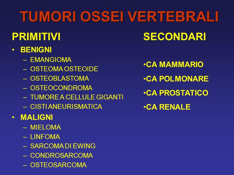 TUMORI OSSEI VERTEBRALI PRIMITIVI SECONDARI BENIGNI –EMANGIOMA –OSTEOMA OSTEOIDE –OSTEOBLASTOMA –OSTEOCONDROMA –TUMORE A CELLULE GIGANTI –CISTI ANEURISMATICA MALIGNI –MIELOMA –LINFOMA –SARCOMA DI EWING –CONDROSARCOMA –OSTEOSARCOMA CA MAMMARIO CA POLMONARE CA PROSTATICO CA RENALE