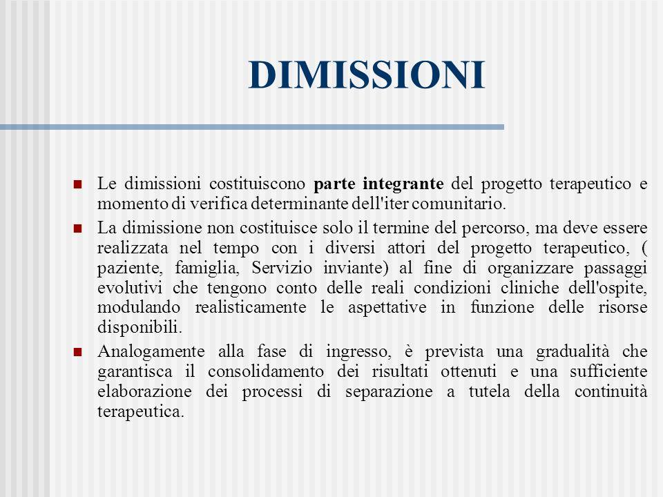DIMISSIONI Le dimissioni costituiscono parte integrante del progetto terapeutico e momento di verifica determinante dell'iter comunitario. La dimissio