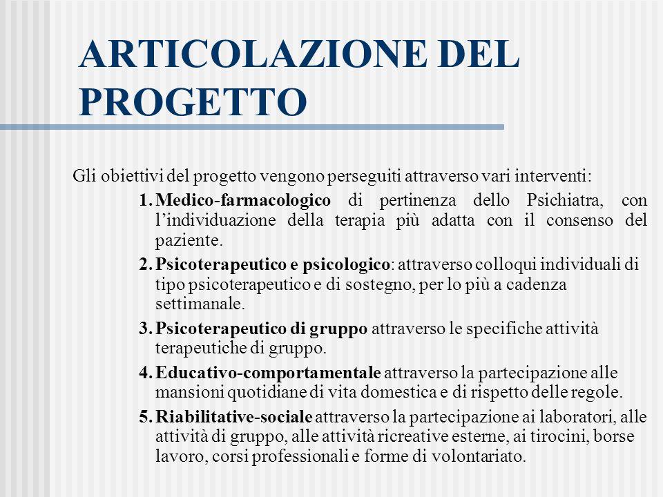 ARTICOLAZIONE DEL PROGETTO Gli obiettivi del progetto vengono perseguiti attraverso vari interventi: 1.Medico-farmacologico di pertinenza dello Psichi