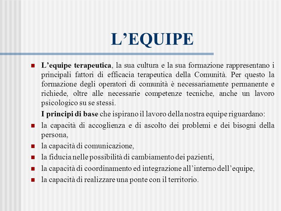 LEQUIPE Lequipe terapeutica, la sua cultura e la sua formazione rappresentano i principali fattori di efficacia terapeutica della Comunità. Per questo