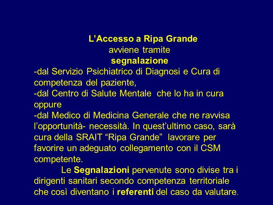 LAccesso a Ripa Grande avviene tramite segnalazione -dal Servizio Psichiatrico di Diagnosi e Cura di competenza del paziente, -dal Centro di Salute Me
