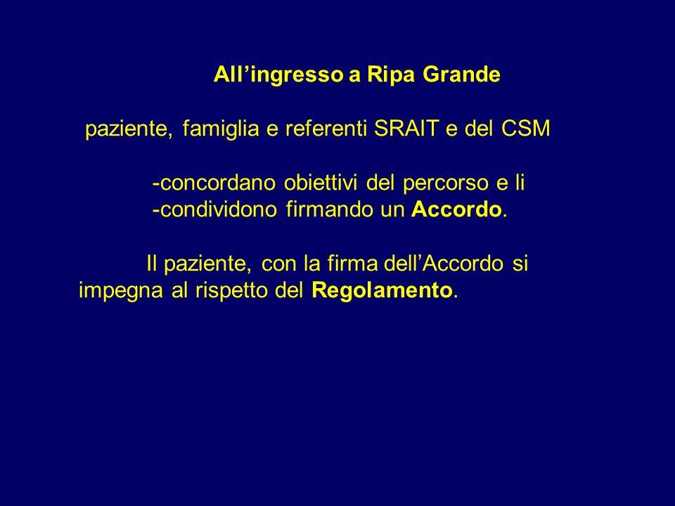 Allingresso a Ripa Grande paziente, famiglia e referenti SRAIT e del CSM -concordano obiettivi del percorso e li -condividono firmando un Accordo. Il