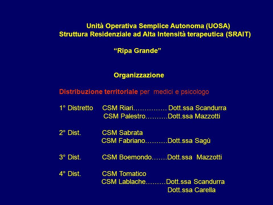 Unità Operativa Semplice Autonoma (UOSA) Struttura Residenziale ad Alta Intensità terapeutica (SRAIT) Ripa Grande Organizzazione Distribuzione territo