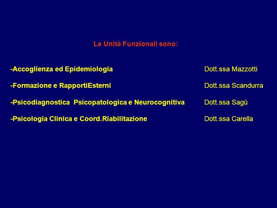 Le Unità Funzionali sono: -Accoglienza ed Epidemiologia Dott.ssa Mazzotti -Formazione e RapportiEsterniDott.ssa Scandurra -Psicodiagnostica Psicopatologica e Neurocognitiva Dott.ssa Sagù -Psicologia Clinica e Coord.RiabilitazioneDott.ssa Carella