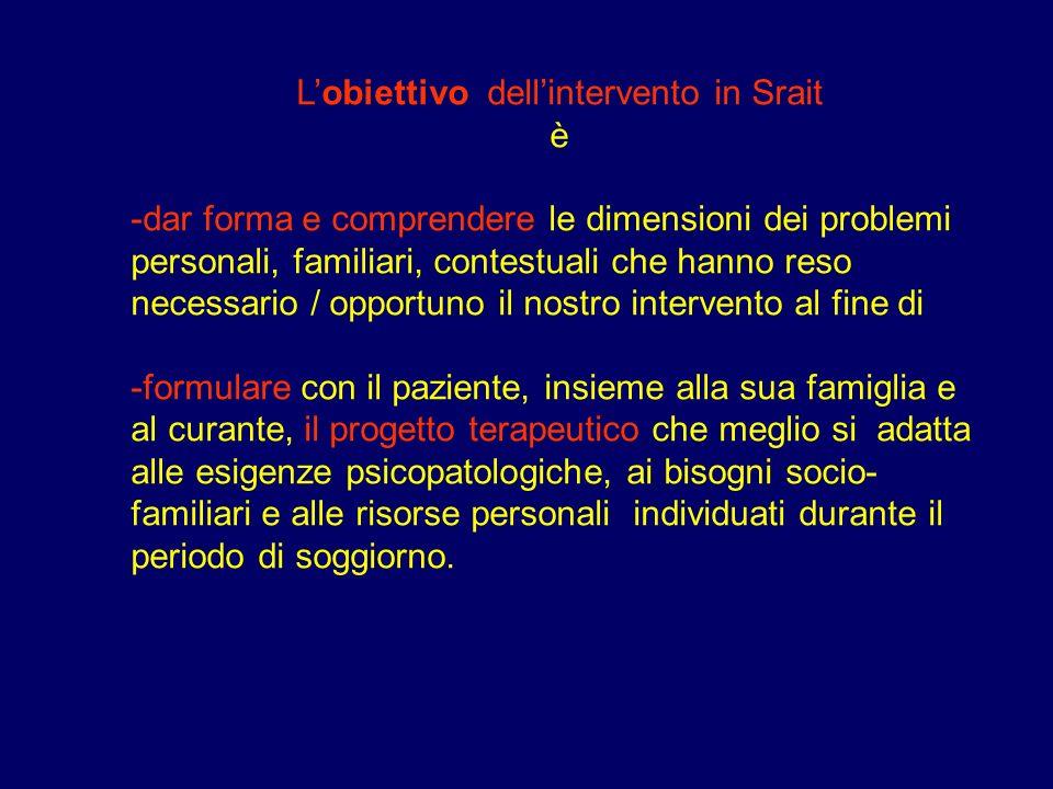 Lobiettivo dellintervento in Srait è -dar forma e comprendere le dimensioni dei problemi personali, familiari, contestuali che hanno reso necessario /
