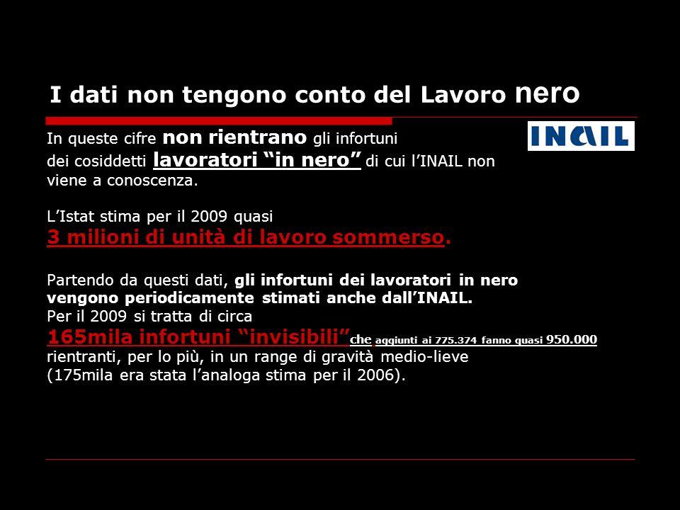 Graziella Silipo - CGIL Piemonte 29 febbraio 2012 I dati non tengono conto del Lavoro nero In queste cifre non rientrano gli infortuni dei cosiddetti