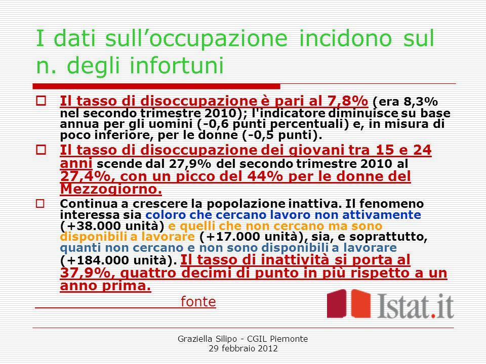 Graziella Silipo - CGIL Piemonte 29 febbraio 2012 I dati sulloccupazione incidono sul n. degli infortuni Il tasso di disoccupazione è pari al 7,8% (er