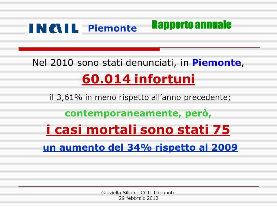 Graziella Silipo - CGIL Piemonte 29 febbraio 2012 Nel 2010 sono stati denunciati, in Piemonte, 60.014 infortuni il 3,61% in meno rispetto allanno prec