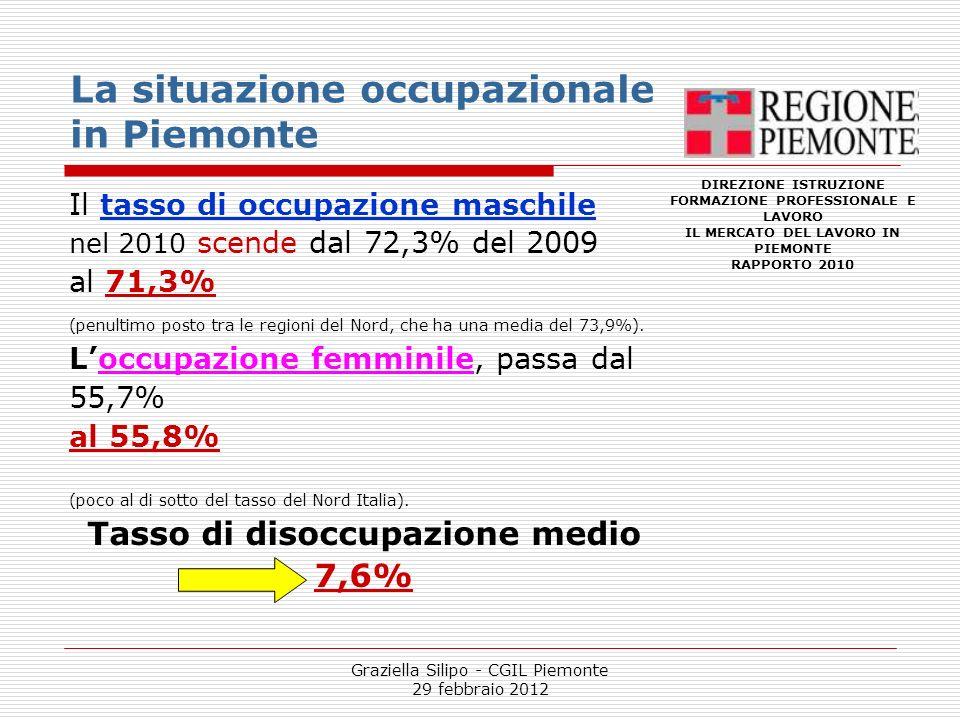 Graziella Silipo - CGIL Piemonte 29 febbraio 2012 La situazione occupazionale in Piemonte Il tasso di occupazione maschile nel 2010 scende dal 72,3% d