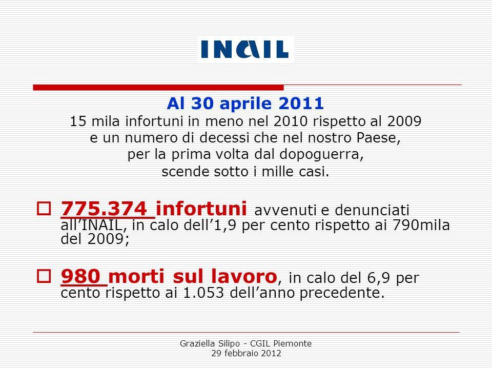Graziella Silipo - CGIL Piemonte 29 febbraio 2012 I dati non tengono conto del Lavoro nero In queste cifre non rientrano gli infortuni dei cosiddetti lavoratori in nero di cui lINAIL non viene a conoscenza.