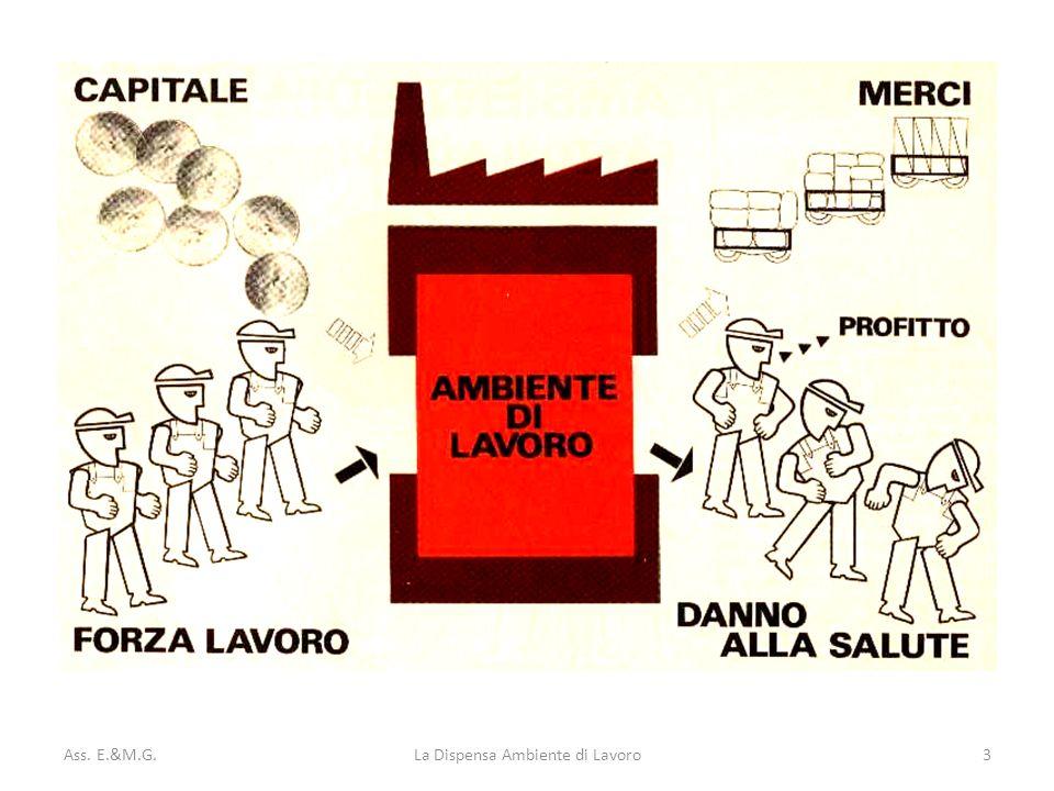 Ass. E.&M.G.La Dispensa Ambiente di Lavoro24