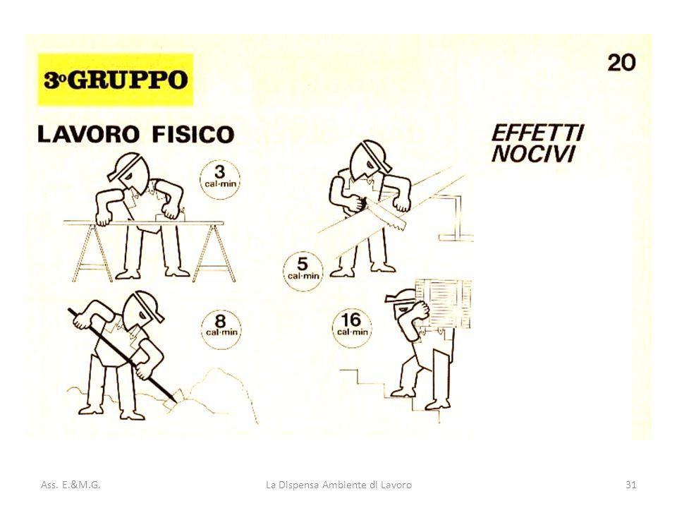 Ass. E.&M.G.La Dispensa Ambiente di Lavoro31