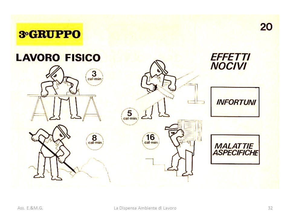 Ass. E.&M.G.La Dispensa Ambiente di Lavoro32