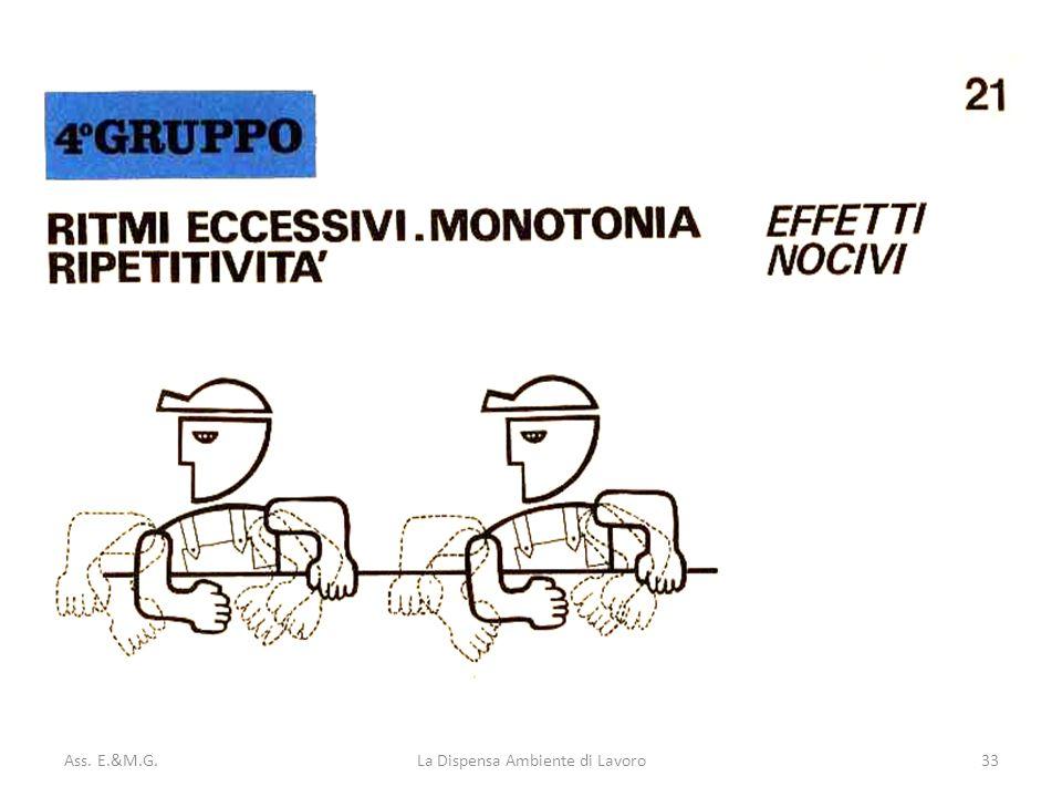 Ass. E.&M.G.La Dispensa Ambiente di Lavoro33