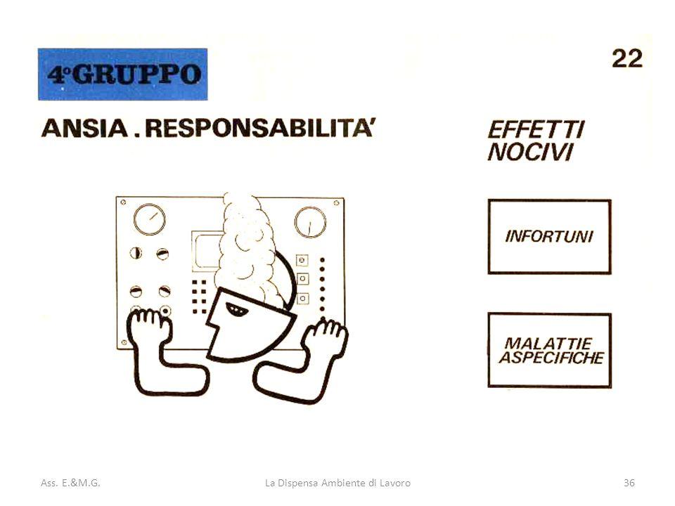Ass. E.&M.G.La Dispensa Ambiente di Lavoro36