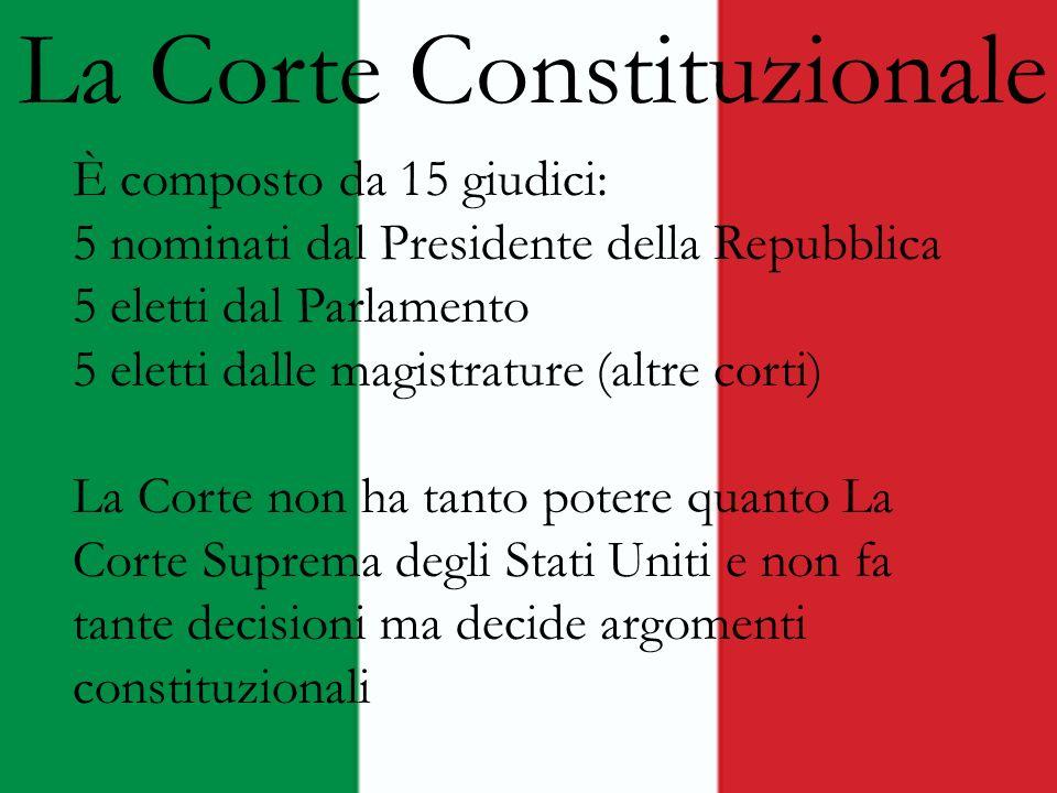 La Corte Constituzionale È composto da 15 giudici: 5 nominati dal Presidente della Repubblica 5 eletti dal Parlamento 5 eletti dalle magistrature (alt