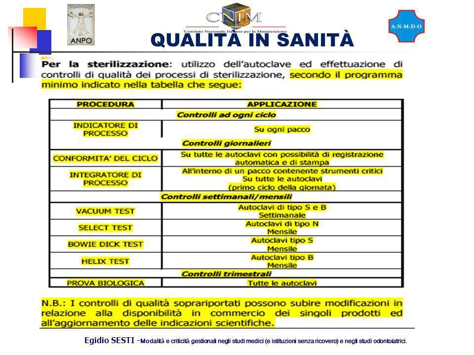 QUALITÀ IN SANITÀ Egidio SESTI - Modalit à e criticit à gestionali negli studi medici (e istituzioni senza ricovero) e negli studi odontoiatrici.