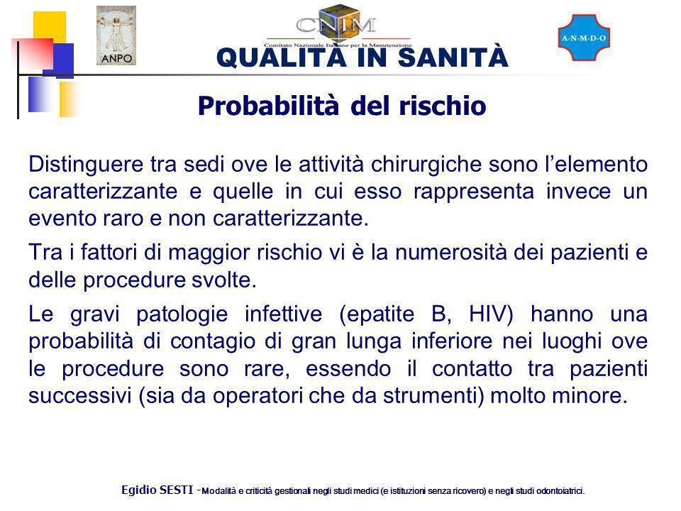QUALITÀ IN SANITÀ Egidio SESTI - Modalit à e criticit à gestionali negli studi medici (e istituzioni senza ricovero) e negli studi odontoiatrici. Dist