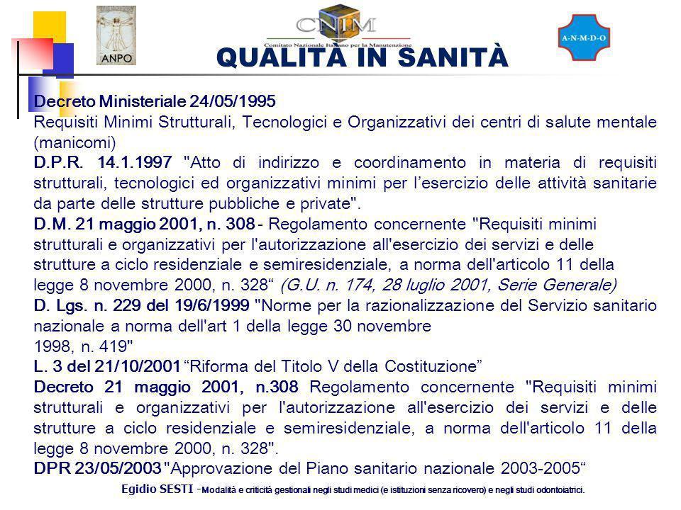 QUALITÀ IN SANITÀ Egidio SESTI - Modalit à e criticit à gestionali negli studi medici (e istituzioni senza ricovero) e negli studi odontoiatrici. Decr