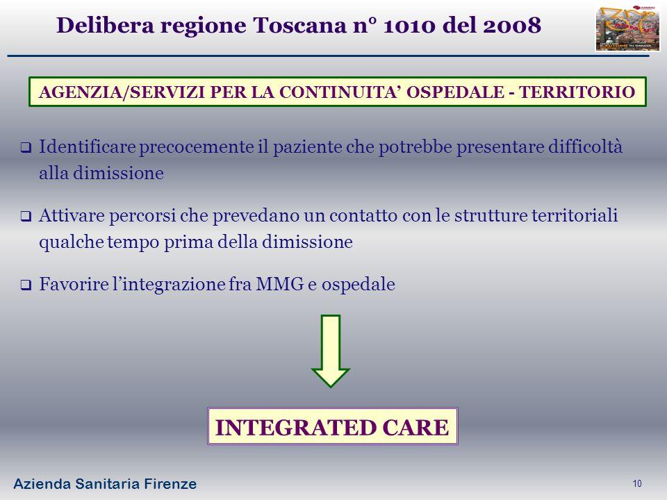 Azienda Sanitaria Firenze 10 Identificare precocemente il paziente che potrebbe presentare difficoltà alla dimissione Attivare percorsi che prevedano